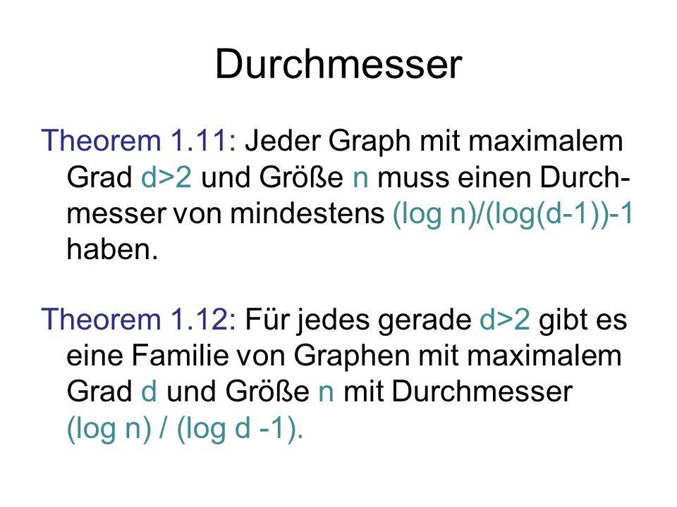 Durchmesser Theorem 1.11: Jeder Graph mit maximalem Grad d>2 und Größe n muss einen Durch-messer von mindestens (log n)/(log(d-1))-1 haben.
