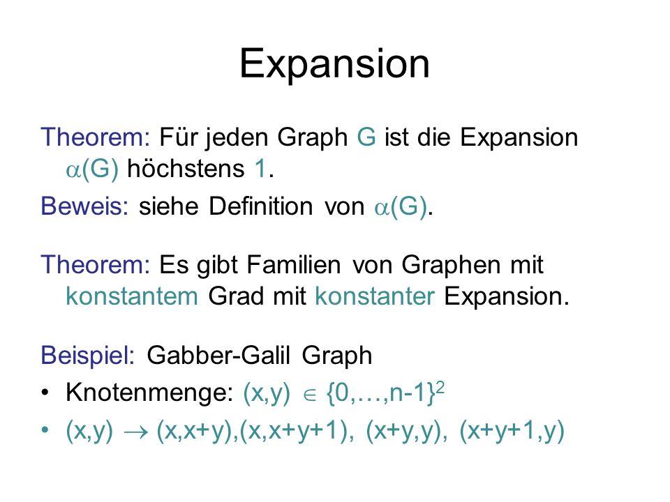 Expansion Theorem: Für jeden Graph G ist die Expansion (G) höchstens 1. Beweis: siehe Definition von (G).