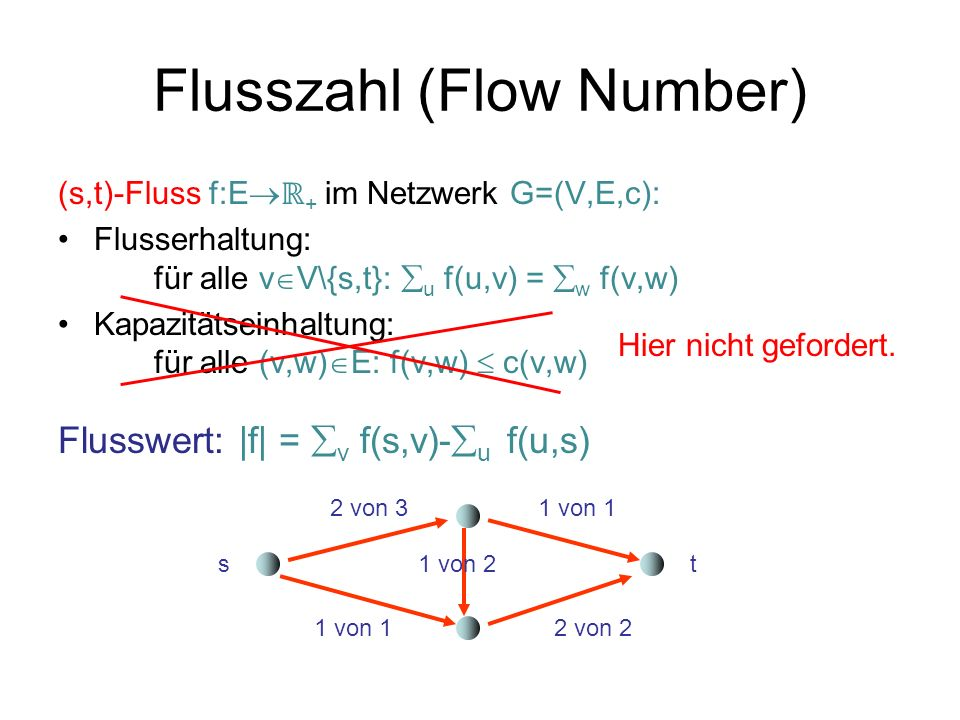 Flusszahl (Flow Number)
