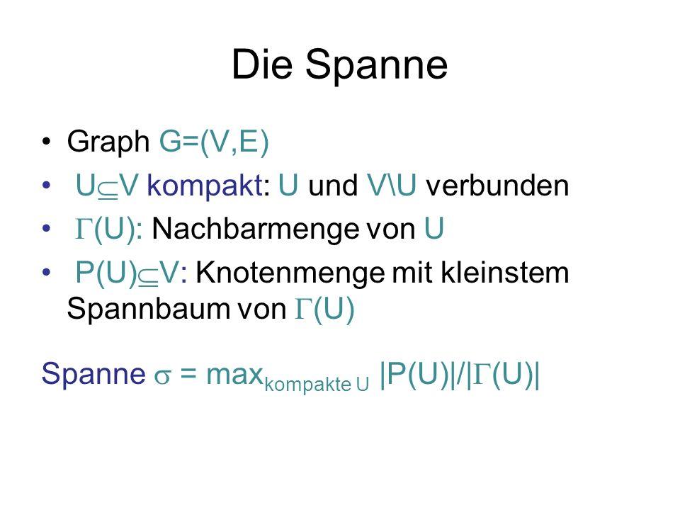Die Spanne Graph G=(V,E) UV kompakt: U und V\U verbunden