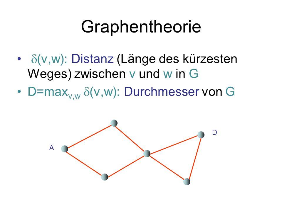 Graphentheorie (v,w): Distanz (Länge des kürzesten Weges) zwischen v und w in G. D=maxv,w (v,w): Durchmesser von G.