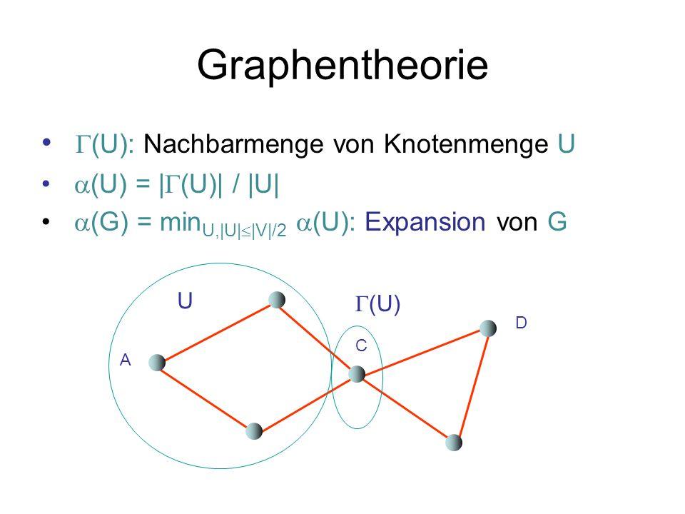 Graphentheorie (U): Nachbarmenge von Knotenmenge U
