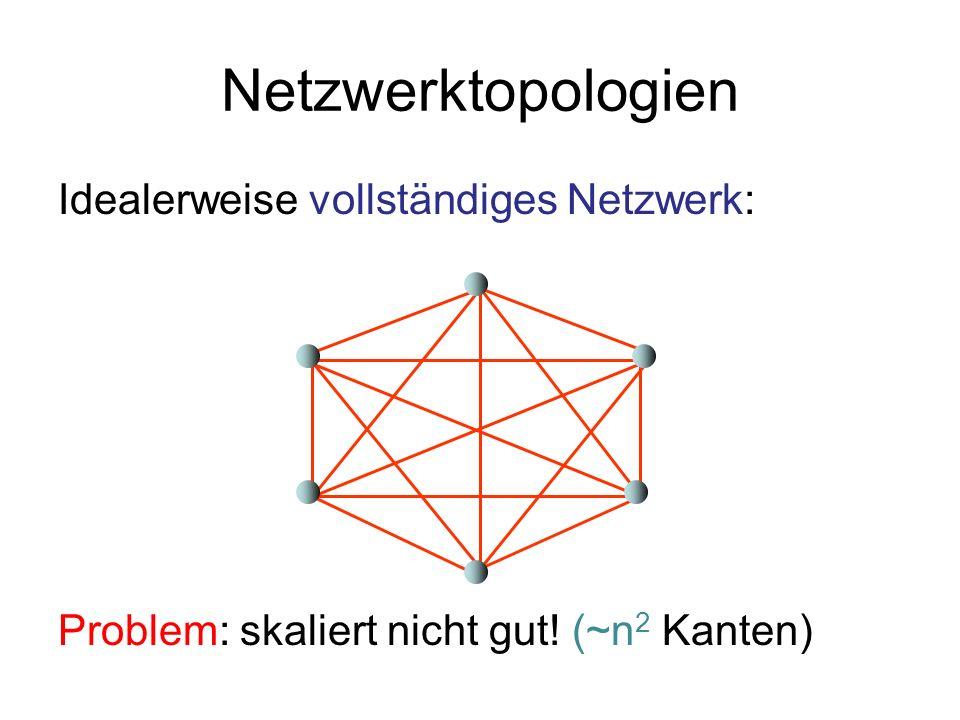 Netzwerktopologien Idealerweise vollständiges Netzwerk: