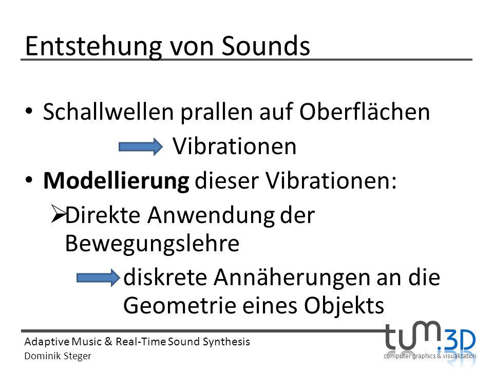 Entstehung von Sounds Schallwellen prallen auf Oberflächen Vibrationen