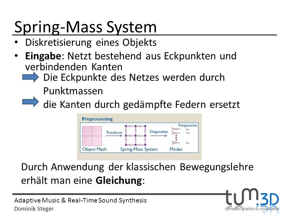 Spring-Mass System Diskretisierung eines Objekts