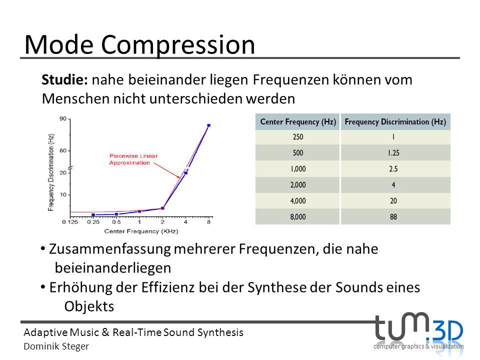 Mode Compression Studie: nahe beieinander liegen Frequenzen können vom Menschen nicht unterschieden werden.