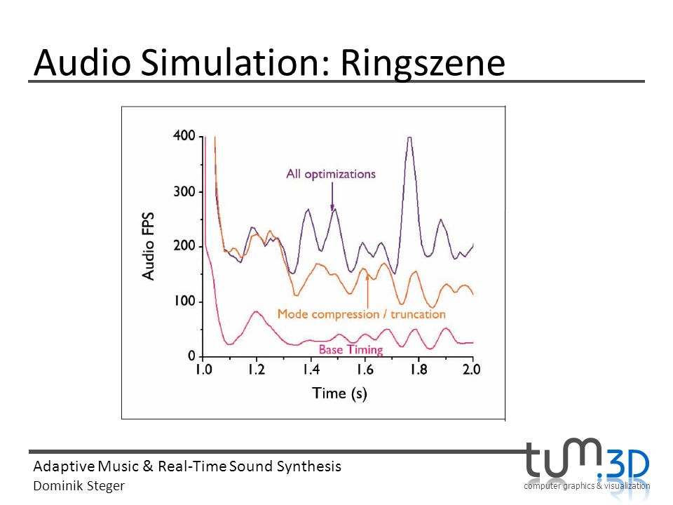 Audio Simulation: Ringszene
