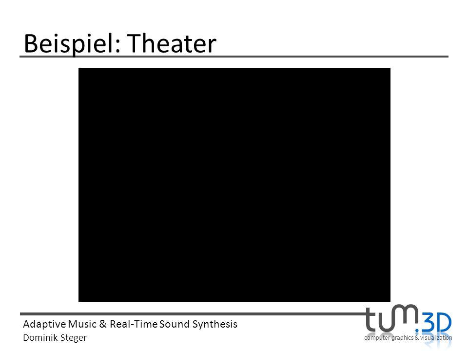 Beispiel: Theater