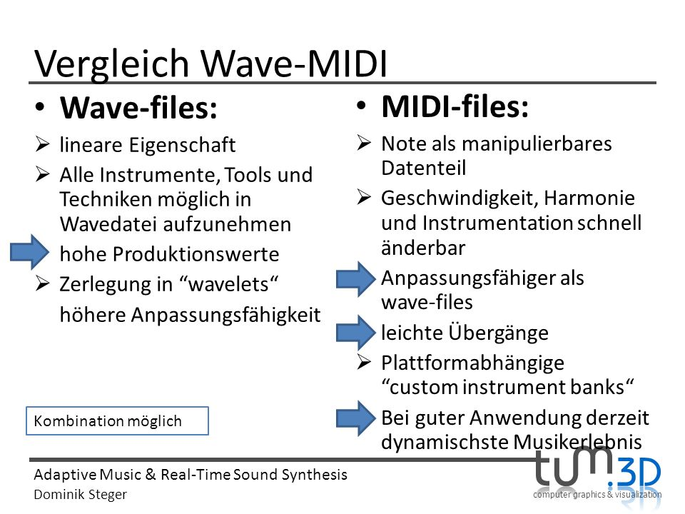 Vergleich Wave-MIDI Wave-files: MIDI-files: lineare Eigenschaft