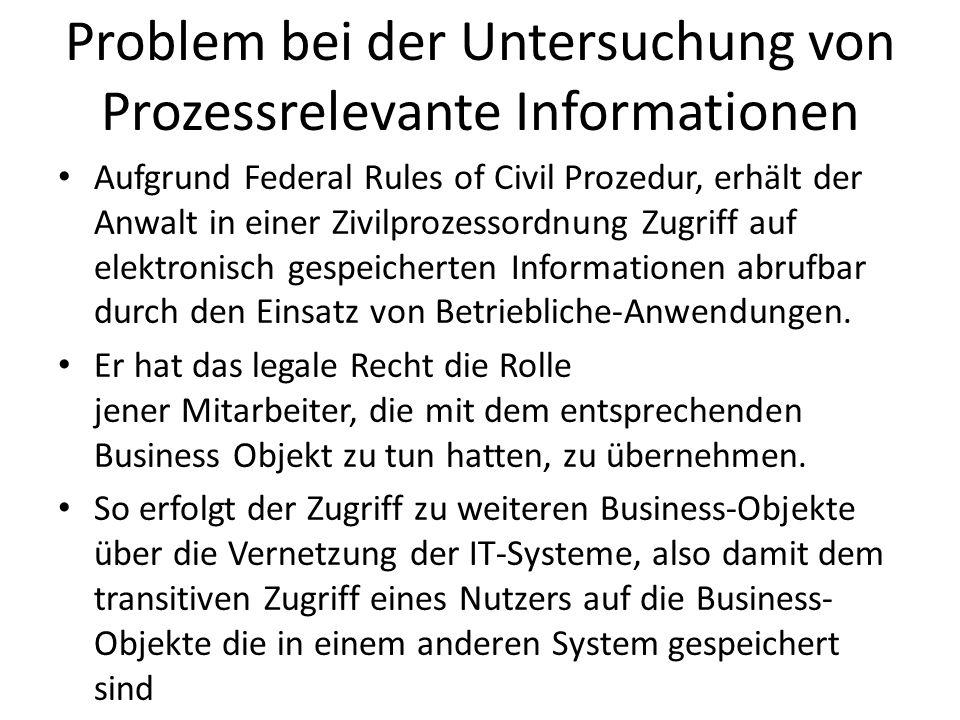 Problem bei der Untersuchung von Prozessrelevante Informationen