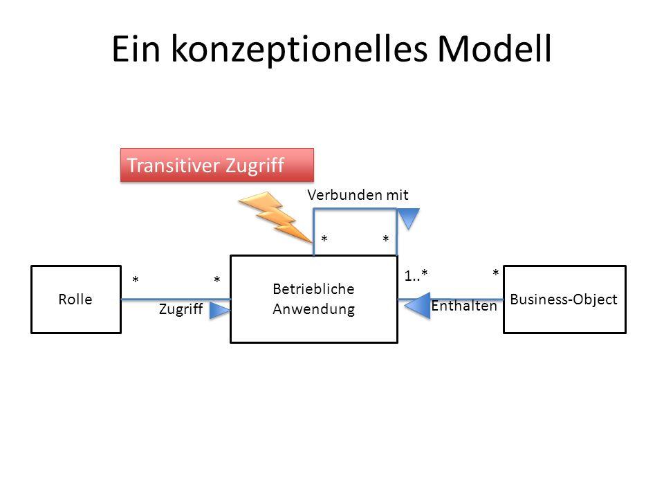 Ein konzeptionelles Modell