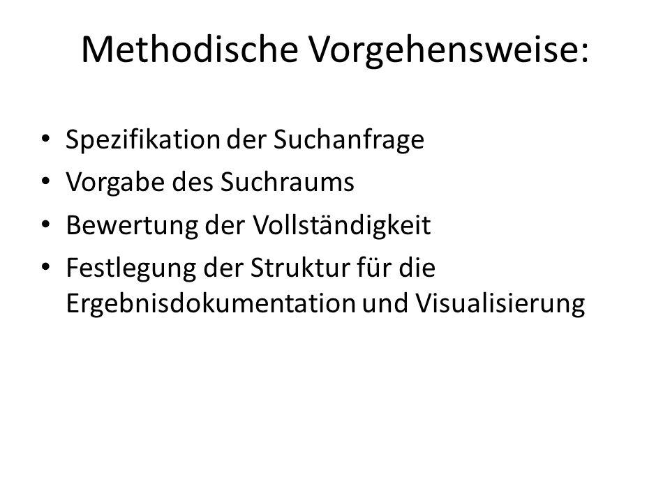 Methodische Vorgehensweise: