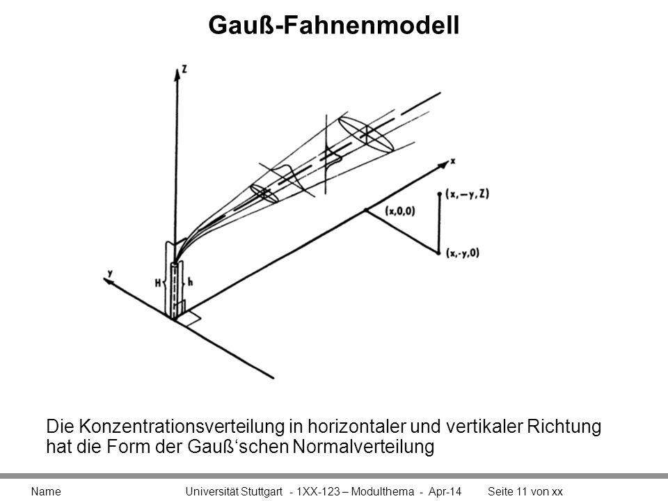 Gauß-Fahnenmodell Die Konzentrationsverteilung in horizontaler und vertikaler Richtung hat die Form der Gauß'schen Normalverteilung.