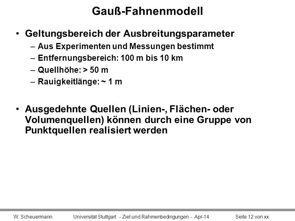Gauß-Fahnenmodell Geltungsbereich der Ausbreitungsparameter