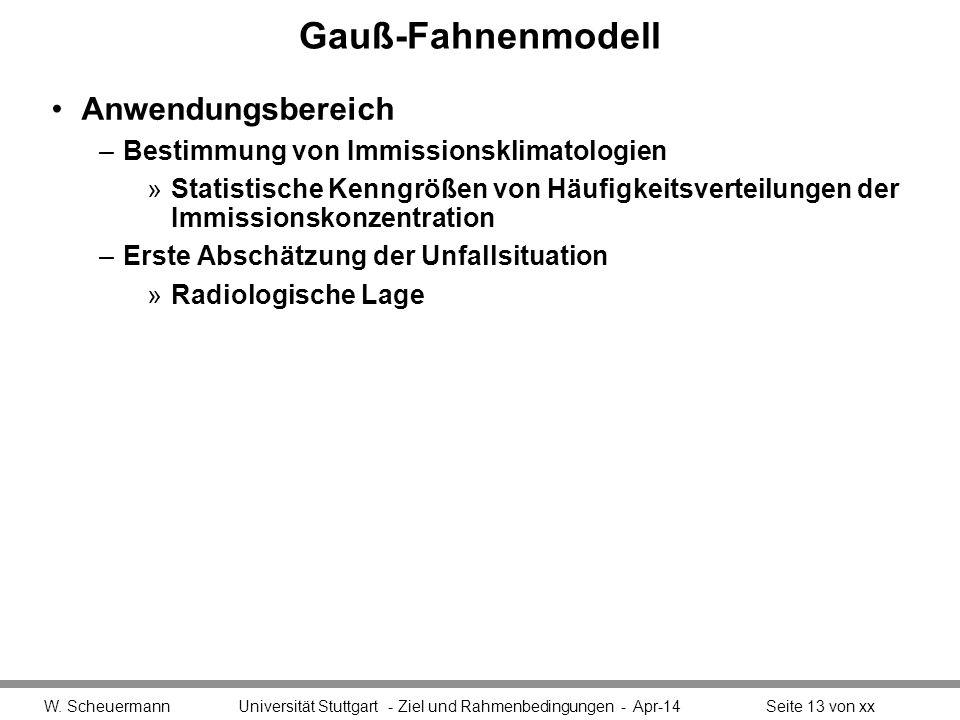 Gauß-Fahnenmodell Anwendungsbereich