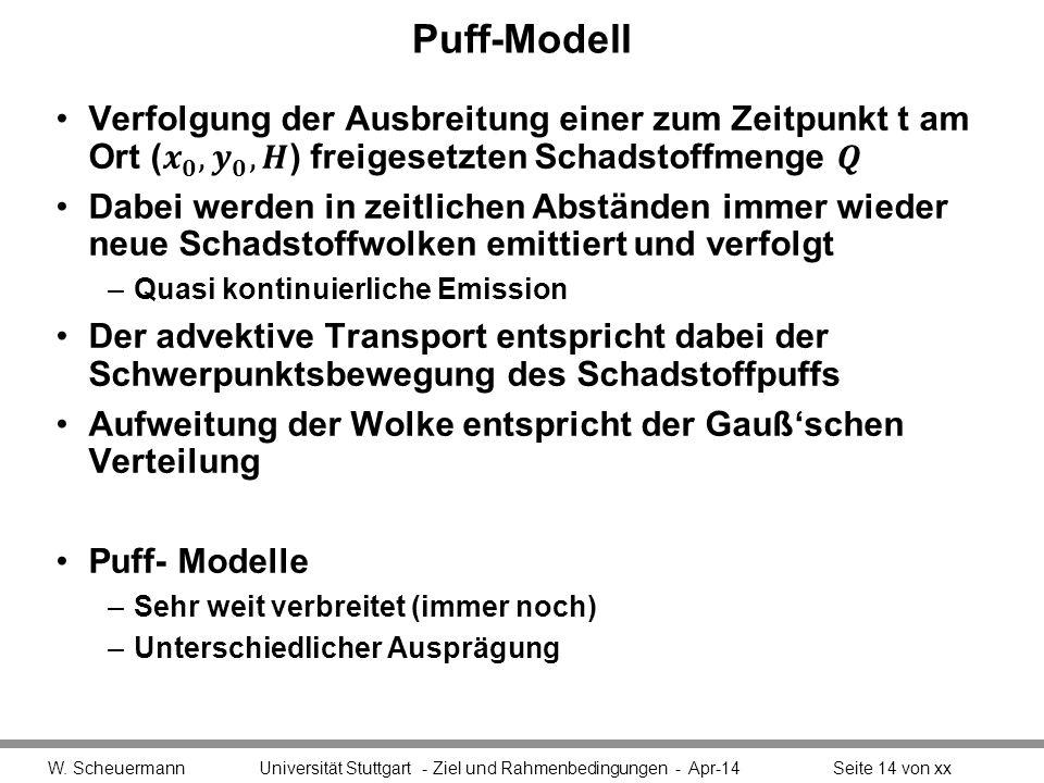 Puff-Modell Verfolgung der Ausbreitung einer zum Zeitpunkt t am Ort ( 𝒙 𝟎 , 𝒚 𝟎 ,𝑯) freigesetzten Schadstoffmenge 𝑸.