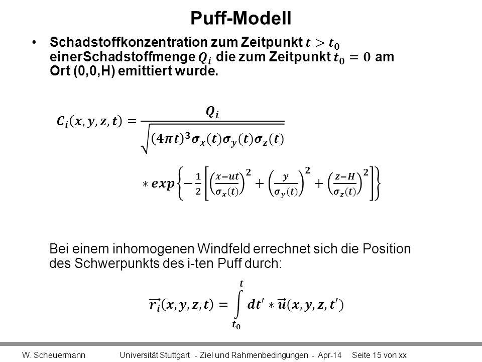 Puff-Modell Schadstoffkonzentration zum Zeitpunkt 𝒕> 𝒕 𝟎 einerSchadstoffmenge 𝑸 𝒊 die zum Zeitpunkt 𝒕 𝟎 =𝟎 am Ort (0,0,H) emittiert wurde.