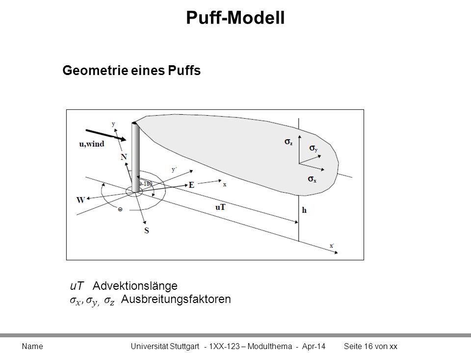 Puff-Modell Geometrie eines Puffs uT Advektionslänge