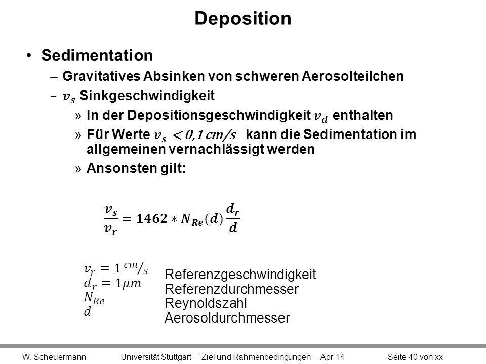 Deposition Sedimentation