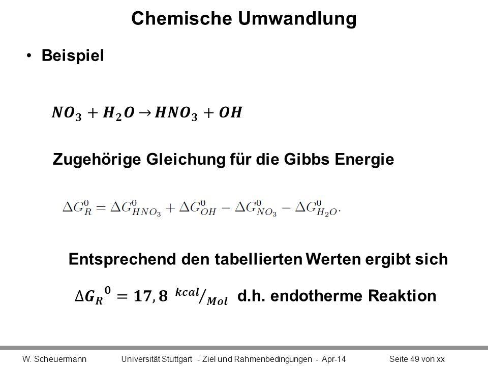 Chemische Umwandlung Beispiel 𝑵𝑶 𝟑 + 𝑯 𝟐 𝑶 𝑯𝑵𝑶 𝟑 +𝑶𝑯