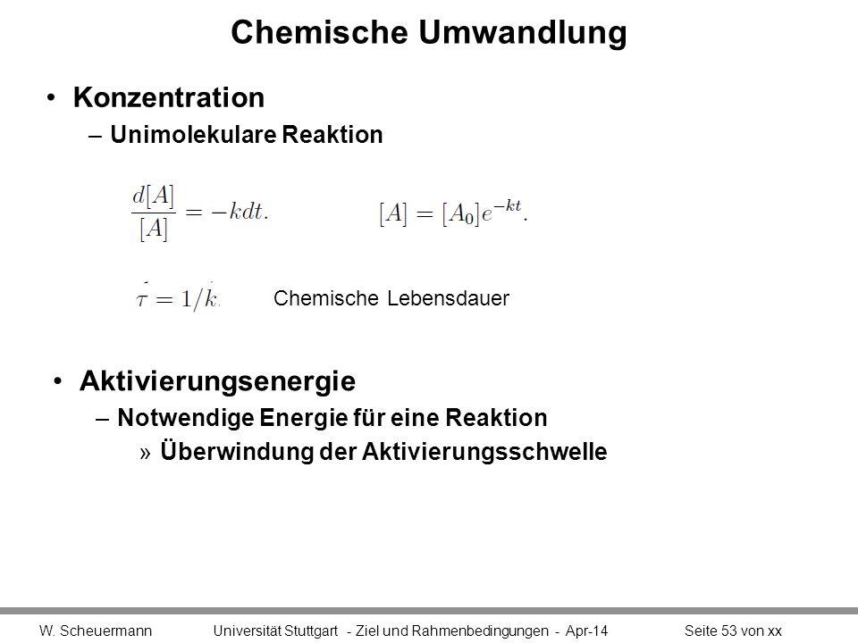 Chemische Umwandlung Konzentration Aktivierungsenergie
