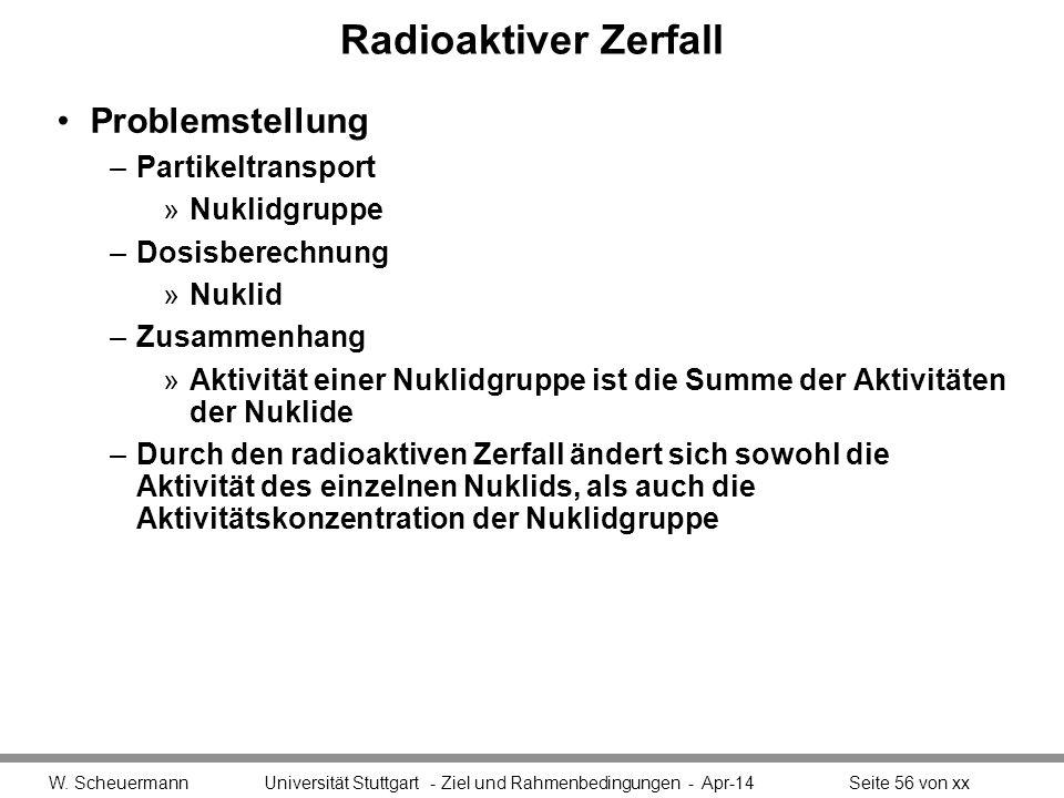 Radioaktiver Zerfall Problemstellung Partikeltransport Nuklidgruppe