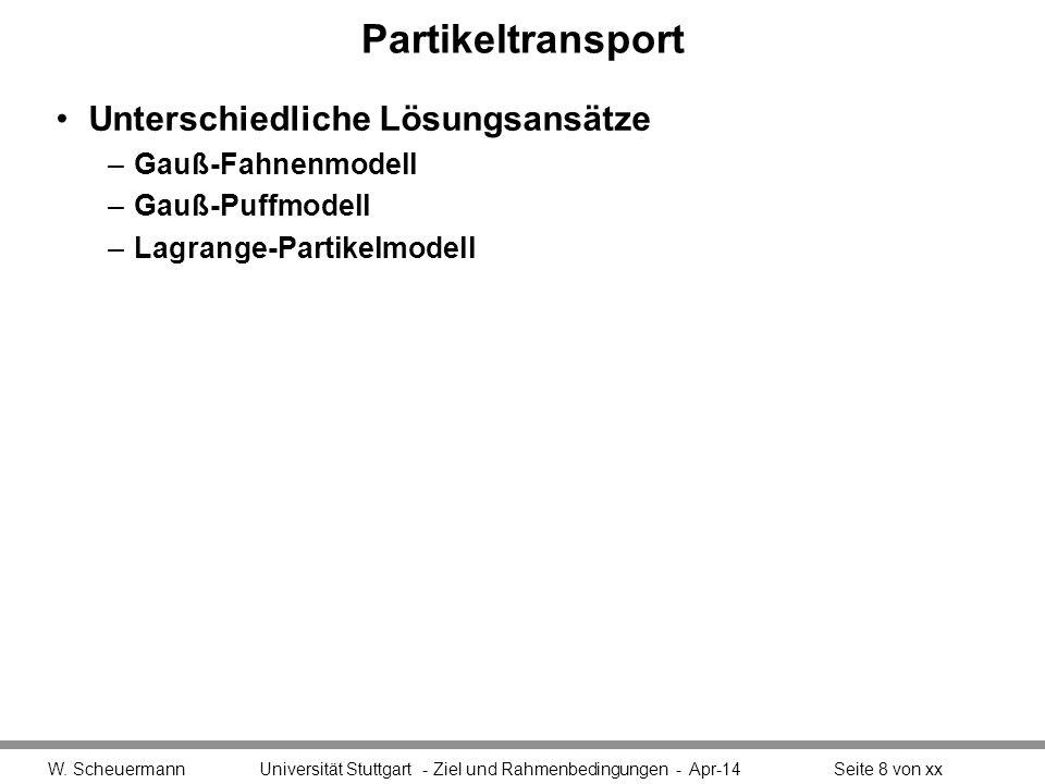 Partikeltransport Unterschiedliche Lösungsansätze Gauß-Fahnenmodell