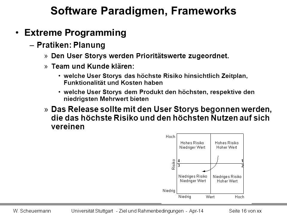 Software Paradigmen, Frameworks