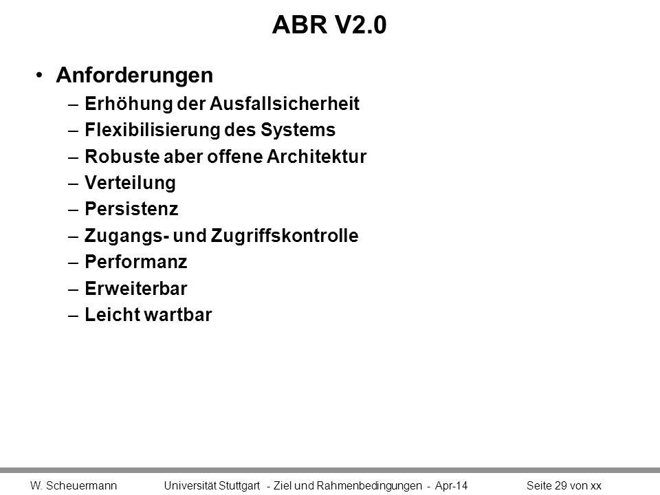 ABR V2.0 Anforderungen Erhöhung der Ausfallsicherheit
