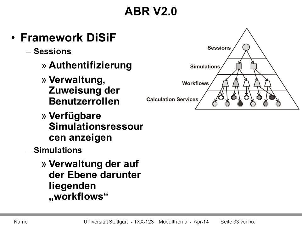 ABR V2.0 Framework DiSiF Authentifizierung