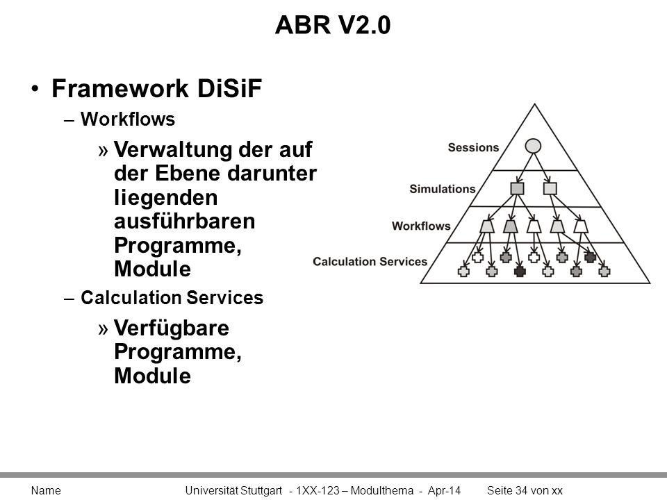 ABR V2.0 Framework DiSiF. Workflows. Verwaltung der auf der Ebene darunter liegenden ausführbaren Programme, Module.