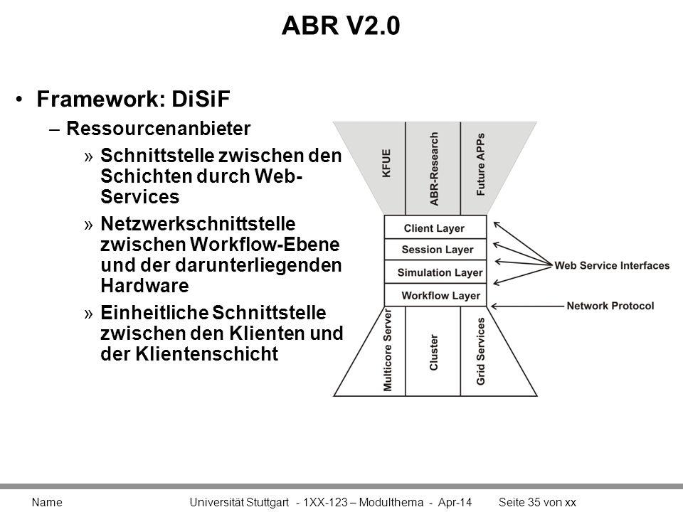 ABR V2.0 Framework: DiSiF Ressourcenanbieter