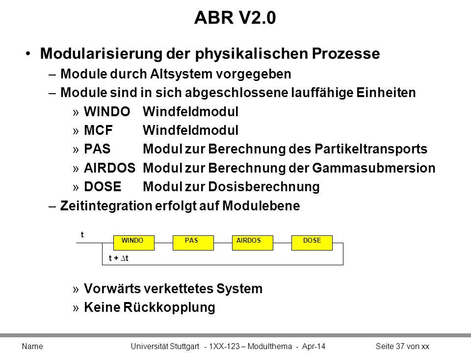 ABR V2.0 Modularisierung der physikalischen Prozesse