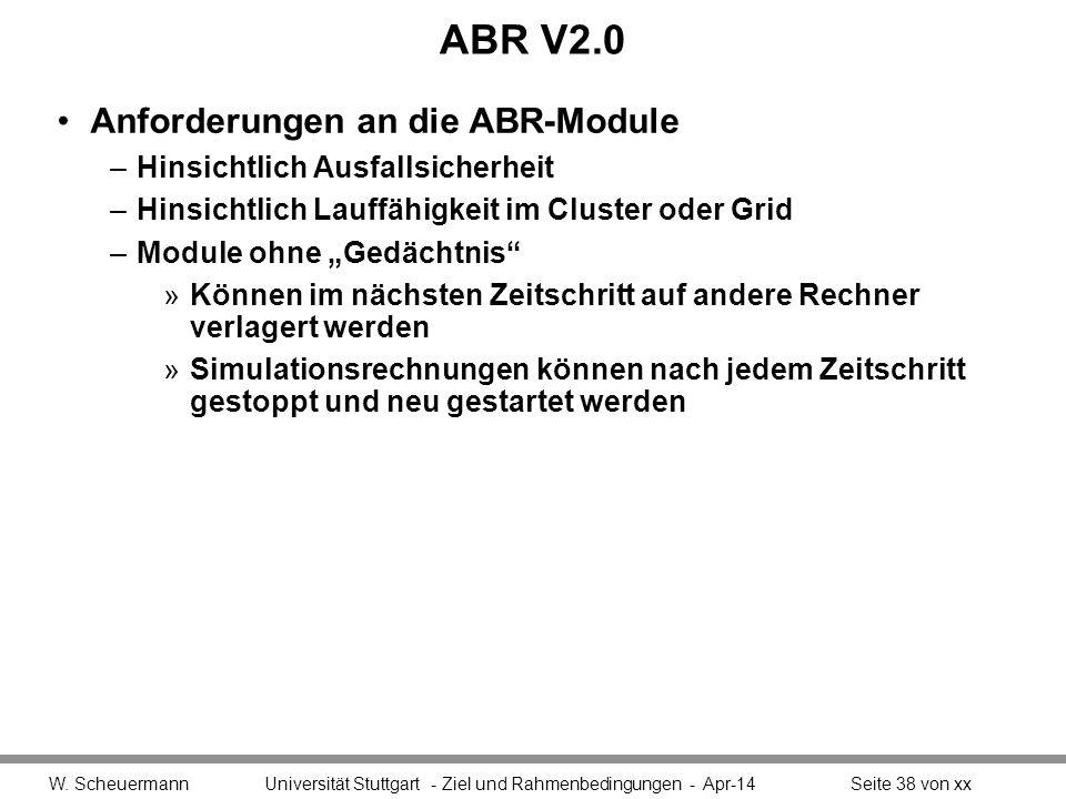 ABR V2.0 Anforderungen an die ABR-Module