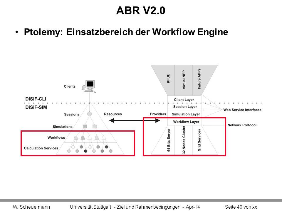 ABR V2.0 Ptolemy: Einsatzbereich der Workflow Engine