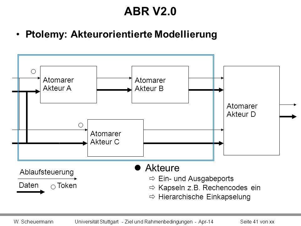 ABR V2.0 Ptolemy: Akteurorientierte Modellierung Akteure Atomarer