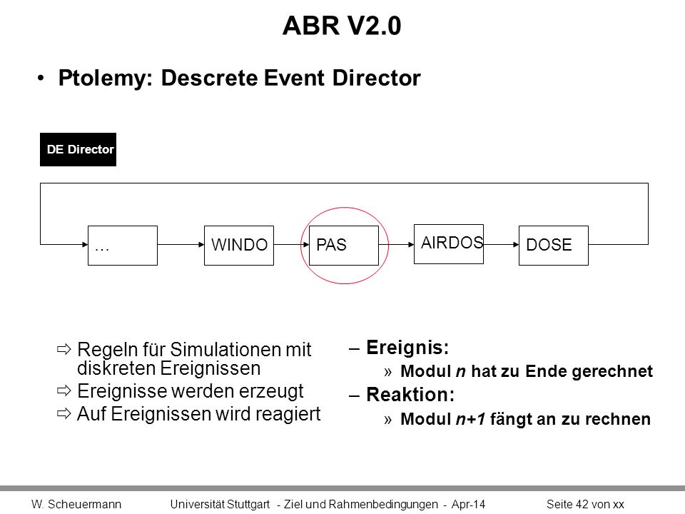 ABR V2.0 Ptolemy: Descrete Event Director