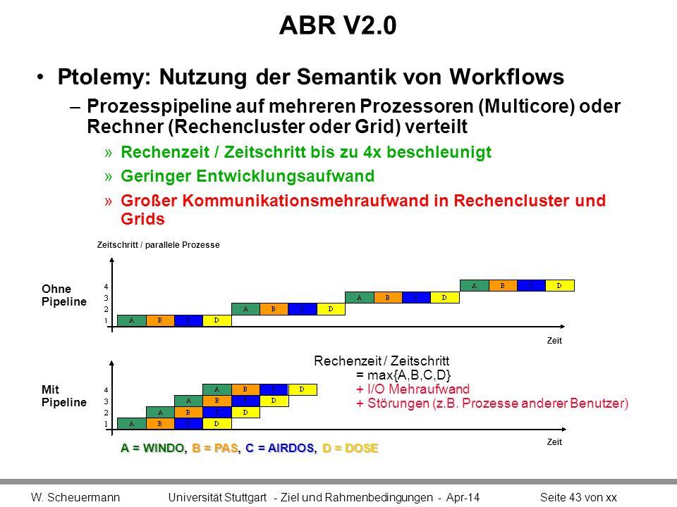 ABR V2.0 Ptolemy: Nutzung der Semantik von Workflows