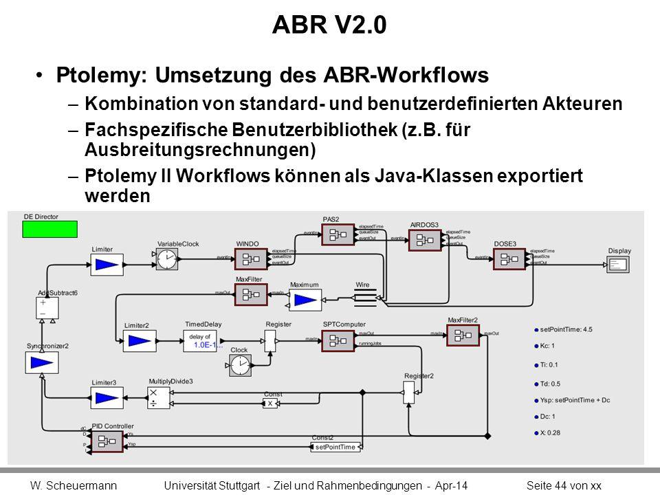 ABR V2.0 Ptolemy: Umsetzung des ABR-Workflows