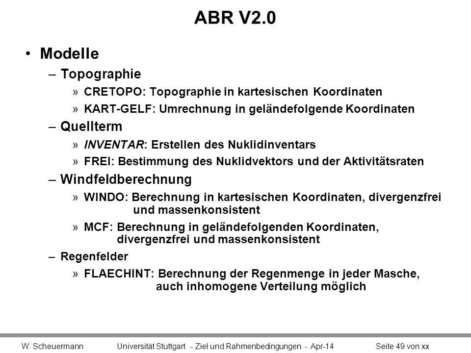 ABR V2.0 Modelle Topographie Quellterm Windfeldberechnung