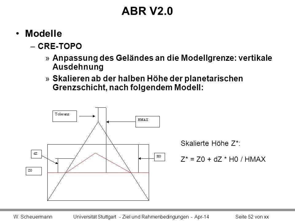 ABR V2.0 Modelle. CRE-TOPO. Anpassung des Geländes an die Modellgrenze: vertikale Ausdehnung.