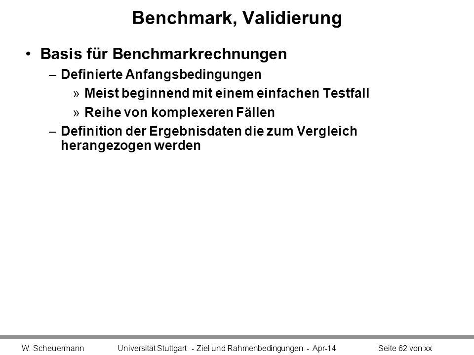 Benchmark, Validierung
