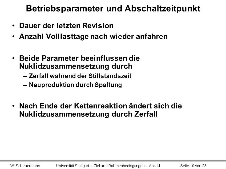 Betriebsparameter und Abschaltzeitpunkt