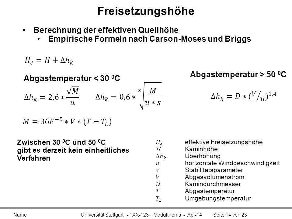 Freisetzungshöhe Berechnung der effektiven Quellhöhe