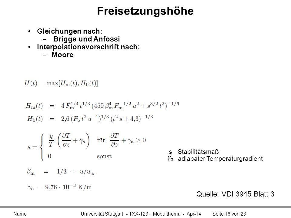 Freisetzungshöhe Gleichungen nach: Briggs und Anfossi