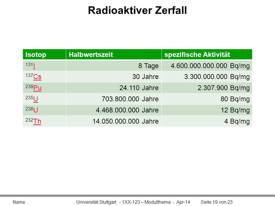 Radioaktiver Zerfall Isotop Halbwertszeit spezifische Aktivität 131I