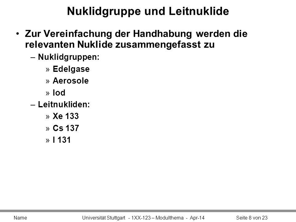 Nuklidgruppe und Leitnuklide