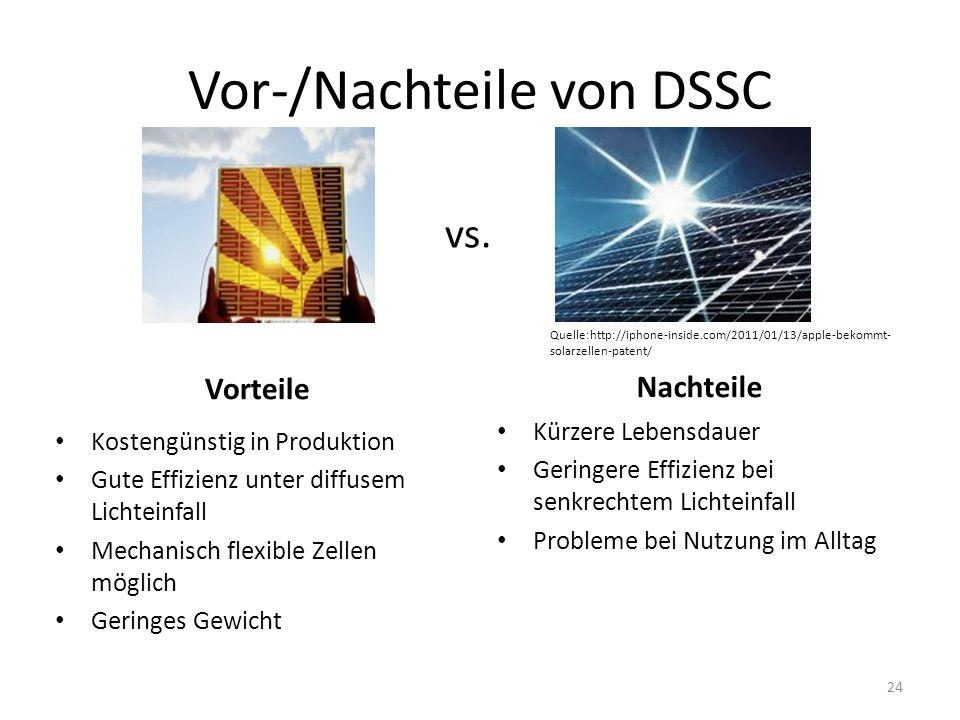 Vor-/Nachteile von DSSC