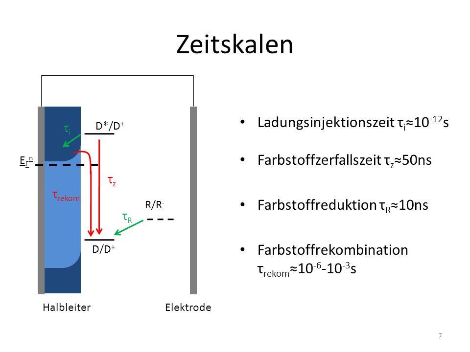 Zeitskalen Ladungsinjektionszeit τi≈10-12s