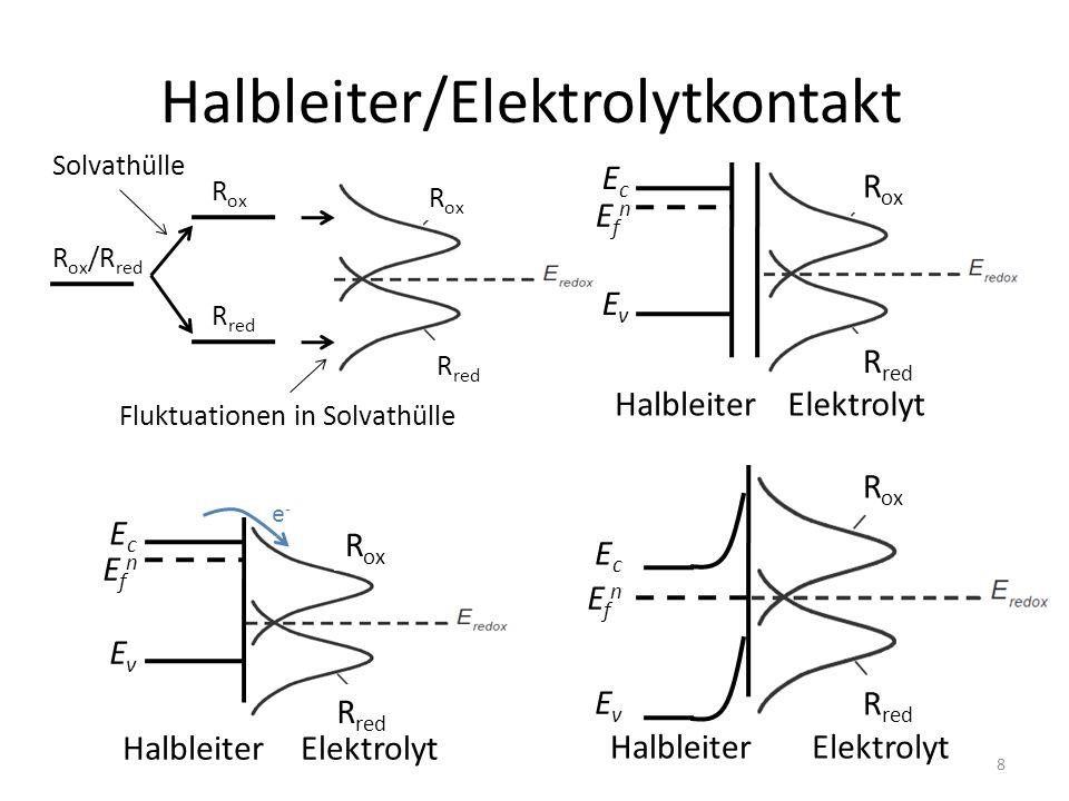 Halbleiter/Elektrolytkontakt